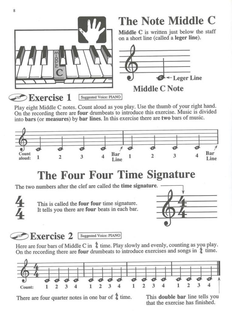 Keyboard Method 1