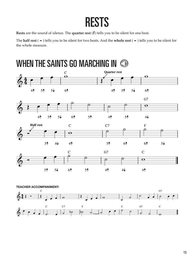 Mary Had A Little Lamb Guitar Chords Images Basic Guitar Chords