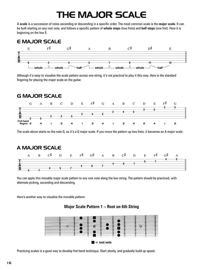 Hal Leonard Guitar Tab Method Music Shop Europe