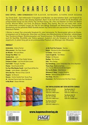Deluxe Anthology Songbook Klavier//Gesang//Gitarre Queen Updated Edition