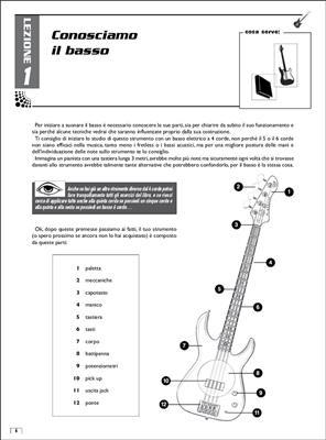 Manuale Di Basso + Dvd