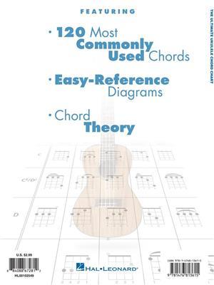 Ultimate Ukulele Chord Chart